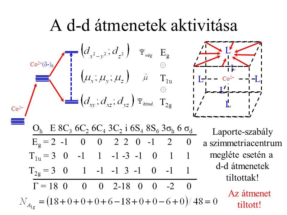 A d-d átmenetek aktivitása L L L L L L Co 2+ EgEg T 2g T 1u E g = 2 -1 0 0 2 2 0 -1 2 0 T 2g = 3 0 1 -1 -1 3 -1 0 -1 1 T 1u = 3 0 -1 1 -1 -3 -1 0 1 1