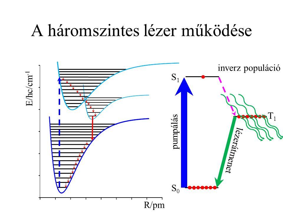 A háromszintes lézer működése R/pm E/hc/cm -1 T1T1 S1S1 pumpálás S0S0 lézerátmenet inverz populáció