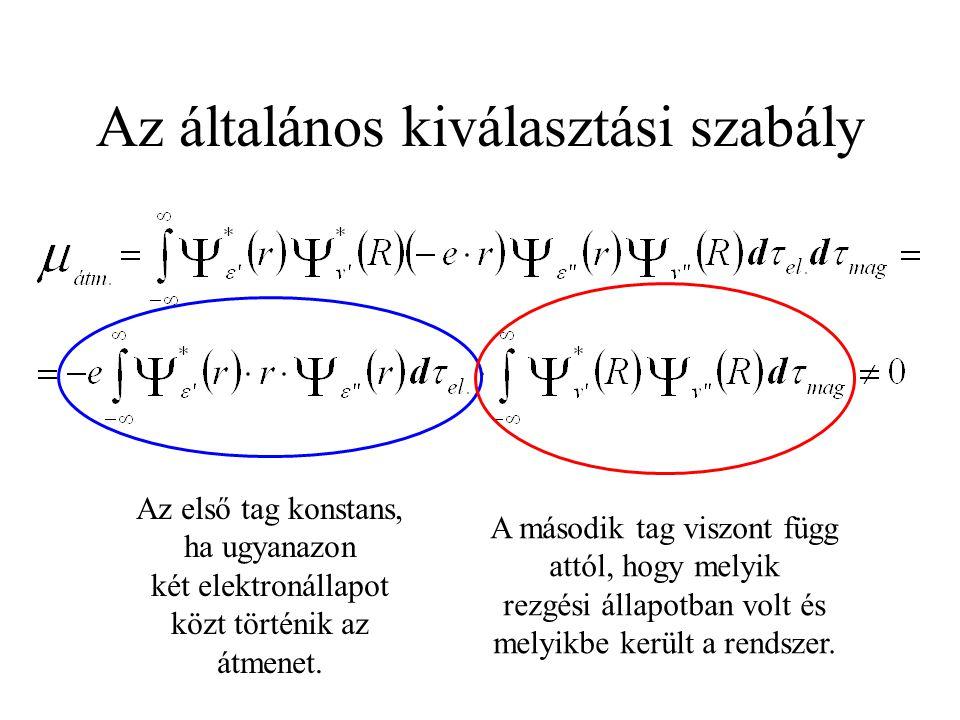 Az első tag konstans, ha ugyanazon két elektronállapot közt történik az átmenet. A második tag viszont függ attól, hogy melyik rezgési állapotban volt