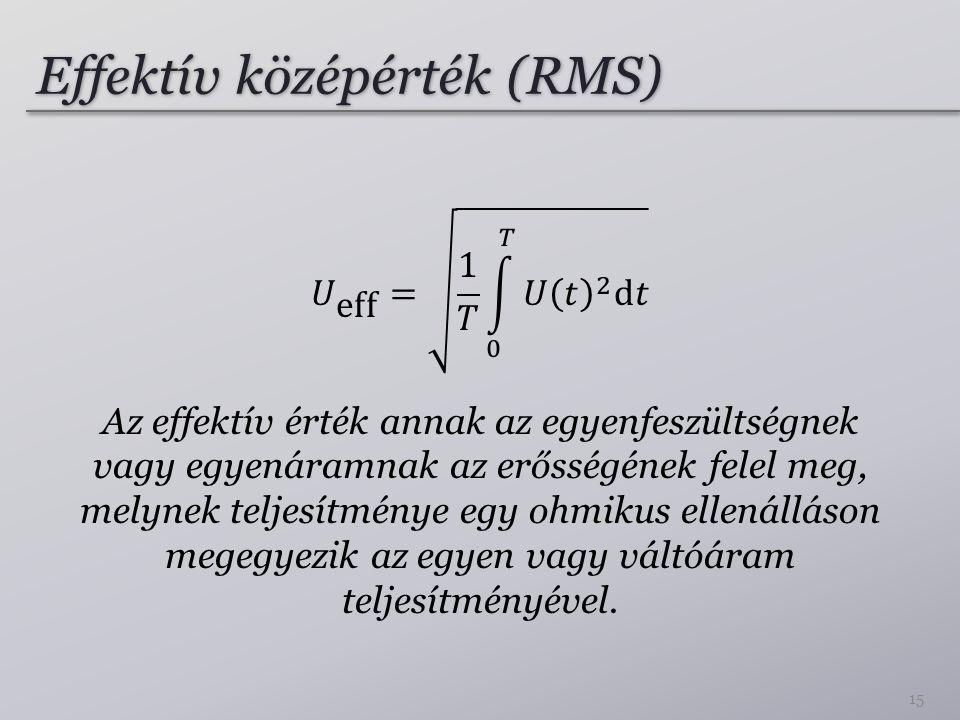 Effektív középérték (RMS) 15