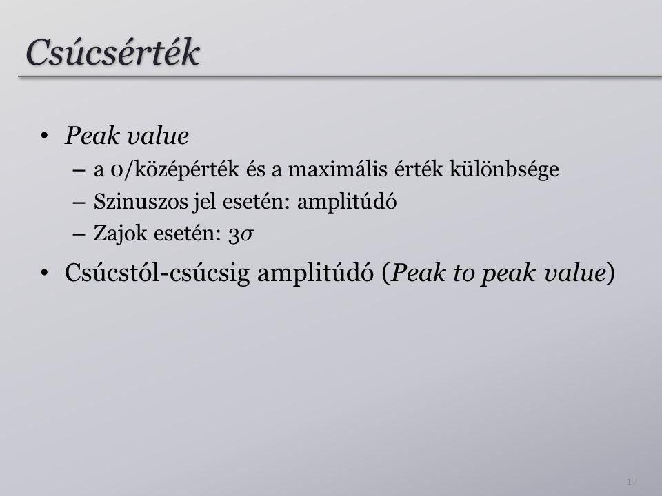 Csúcsérték Peak value – a 0/középérték és a maximális érték különbsége – Szinuszos jel esetén: amplitúdó – Zajok esetén: 3σ Csúcstól-csúcsig amplitúdó (Peak to peak value) 17
