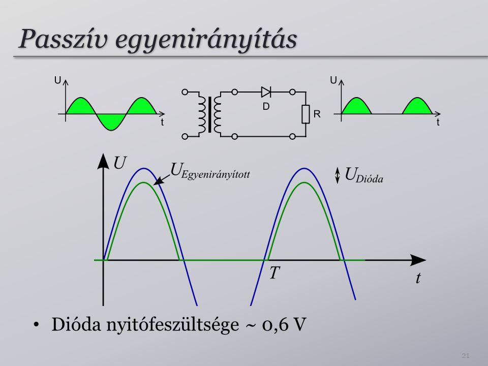 Passzív egyenirányítás Dióda nyitófeszültsége ~ 0,6 V 21