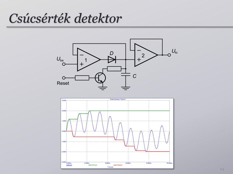 Csúcsérték detektor 24