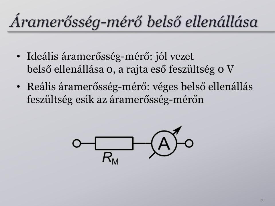 Áramerősség-mérő belső ellenállása Ideális áramerősség-mérő: jól vezet belső ellenállása 0, a rajta eső feszültség 0 V Reális áramerősség-mérő: véges belső ellenállás feszültség esik az áramerősség-mérőn 29