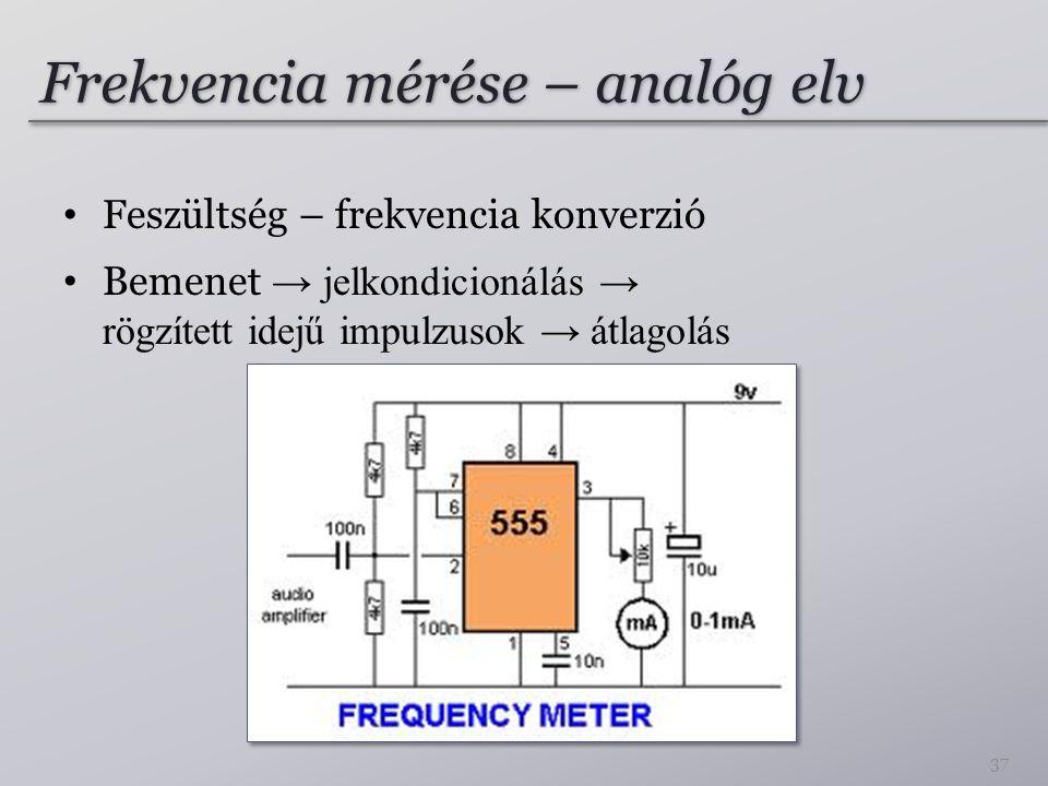 Frekvencia mérése – analóg elv Feszültség – frekvencia konverzió Bemenet → jelkondicionálás → rögzített idejű impulzusok → átlagolás 37