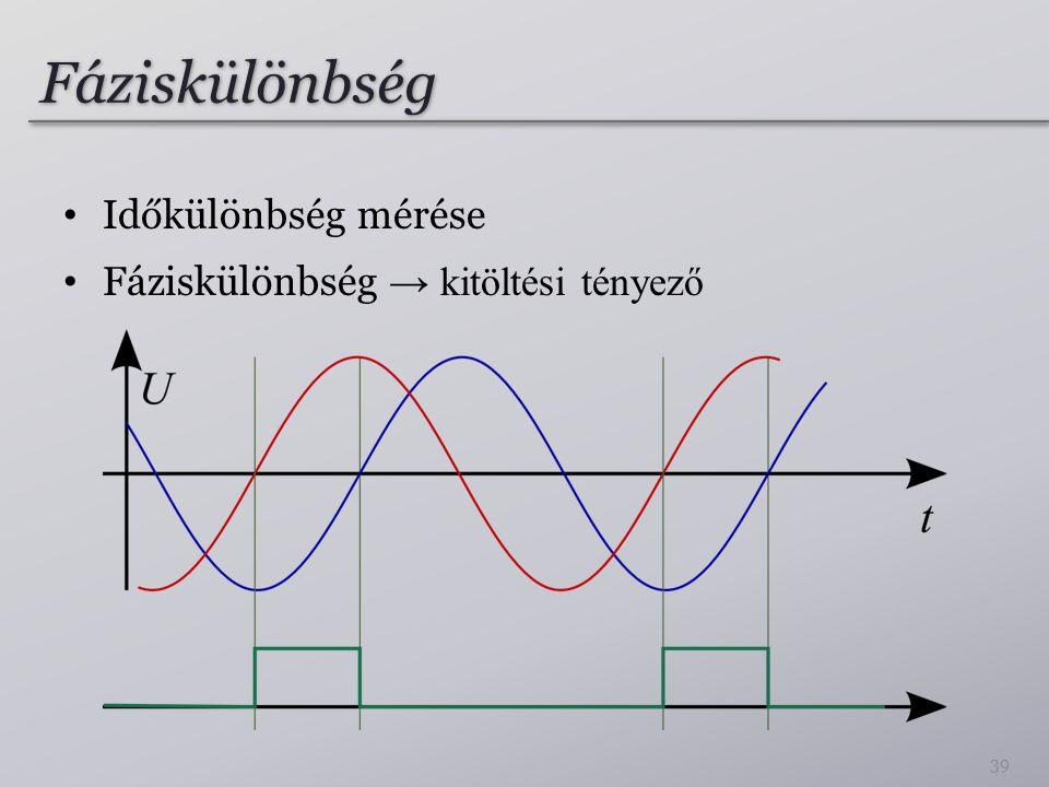 Fáziskülönbség Időkülönbség mérése Fáziskülönbség → kitöltési tényező 39