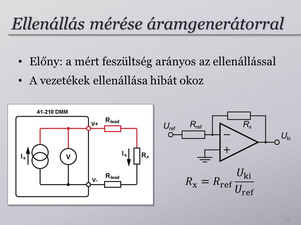 Ellenállás mérése áramgenerátorral Előny: a mért feszültség arányos az ellenállással A vezetékek ellenállása hibát okoz 44