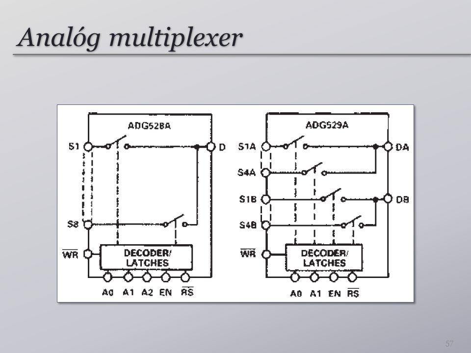 Analóg multiplexer 57