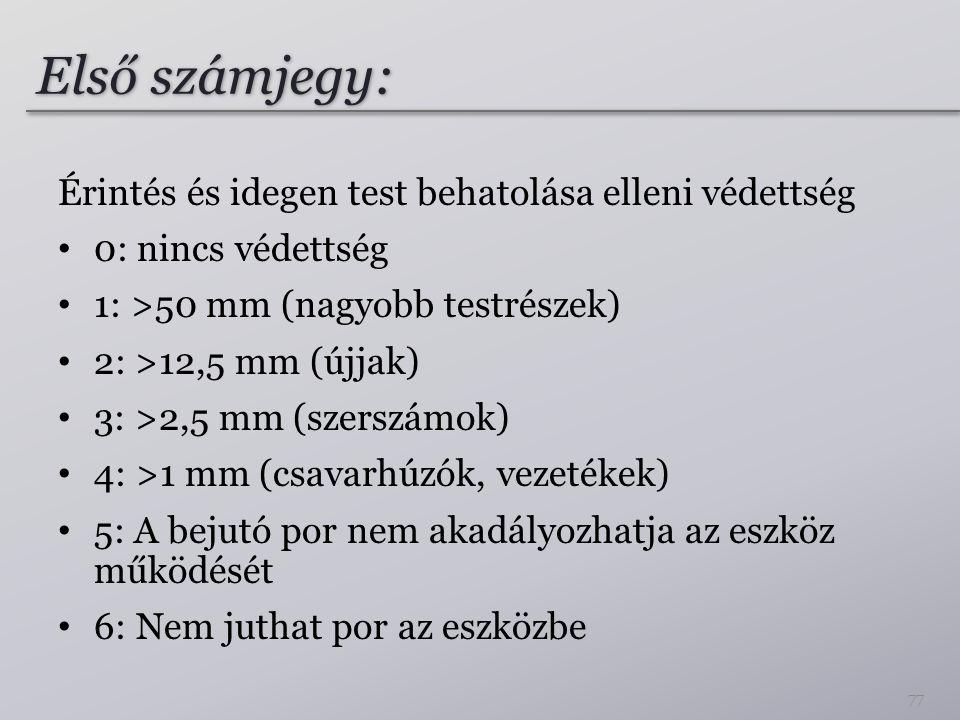 Első számjegy: Érintés és idegen test behatolása elleni védettség 0: nincs védettség 1: >50 mm (nagyobb testrészek) 2: >12,5 mm (újjak) 3: >2,5 mm (szerszámok) 4: >1 mm (csavarhúzók, vezetékek) 5: A bejutó por nem akadályozhatja az eszköz működését 6: Nem juthat por az eszközbe 77