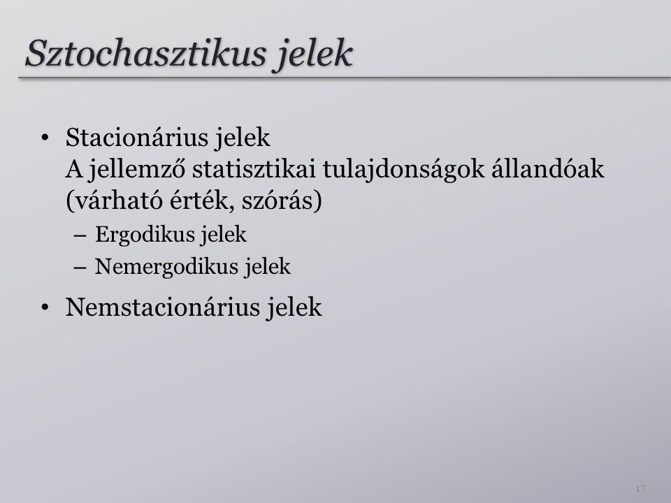 Sztochasztikus jelek Stacionárius jelek A jellemző statisztikai tulajdonságok állandóak (várható érték, szórás) – Ergodikus jelek – Nemergodikus jelek