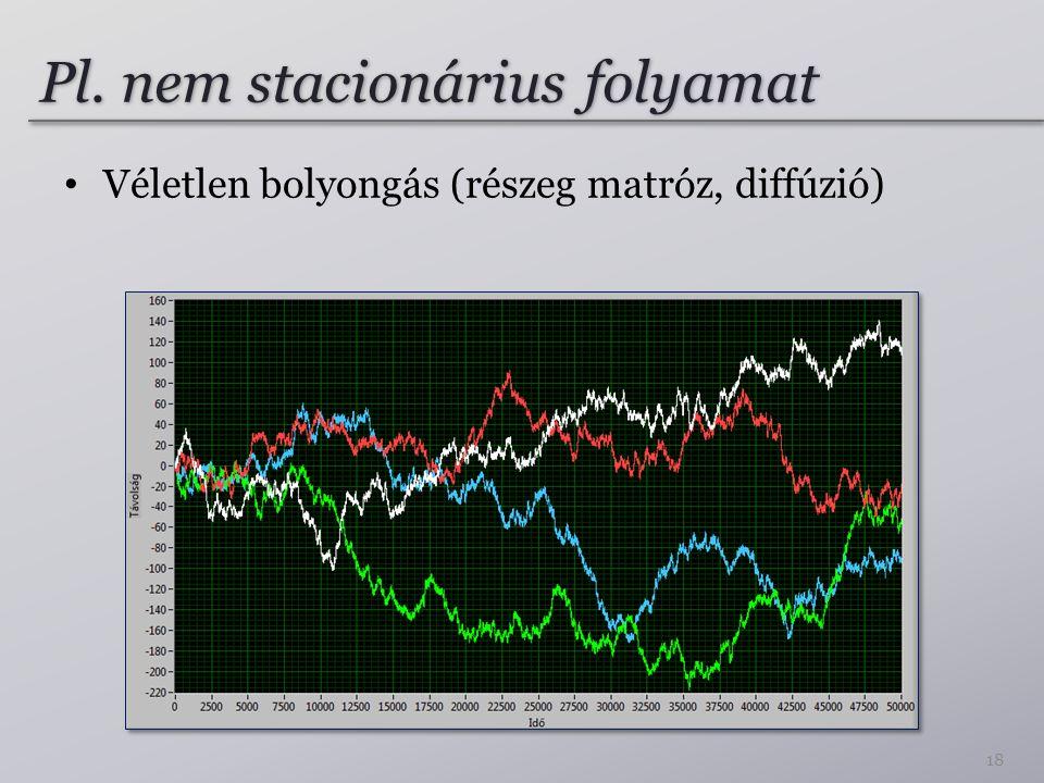 Pl. nem stacionárius folyamat Véletlen bolyongás (részeg matróz, diffúzió) 18