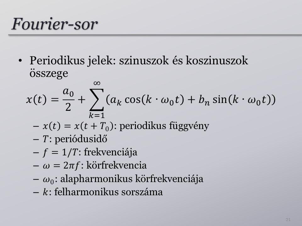 Fourier-sor 21