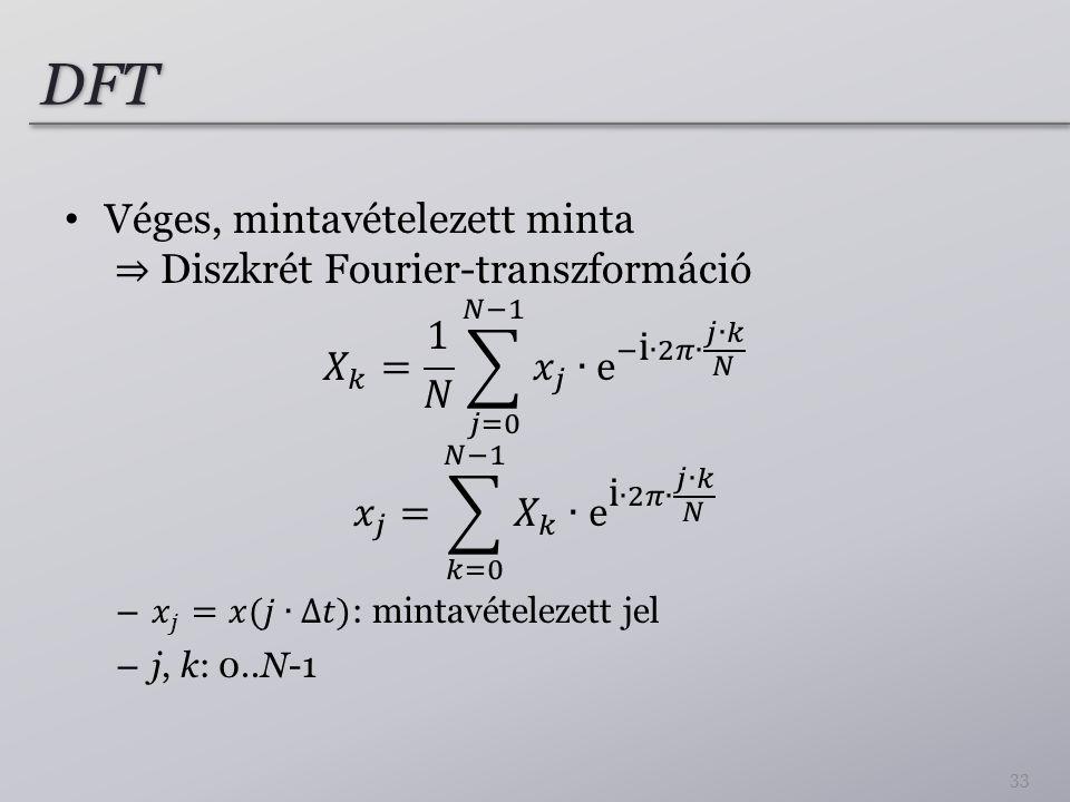 DFT 33