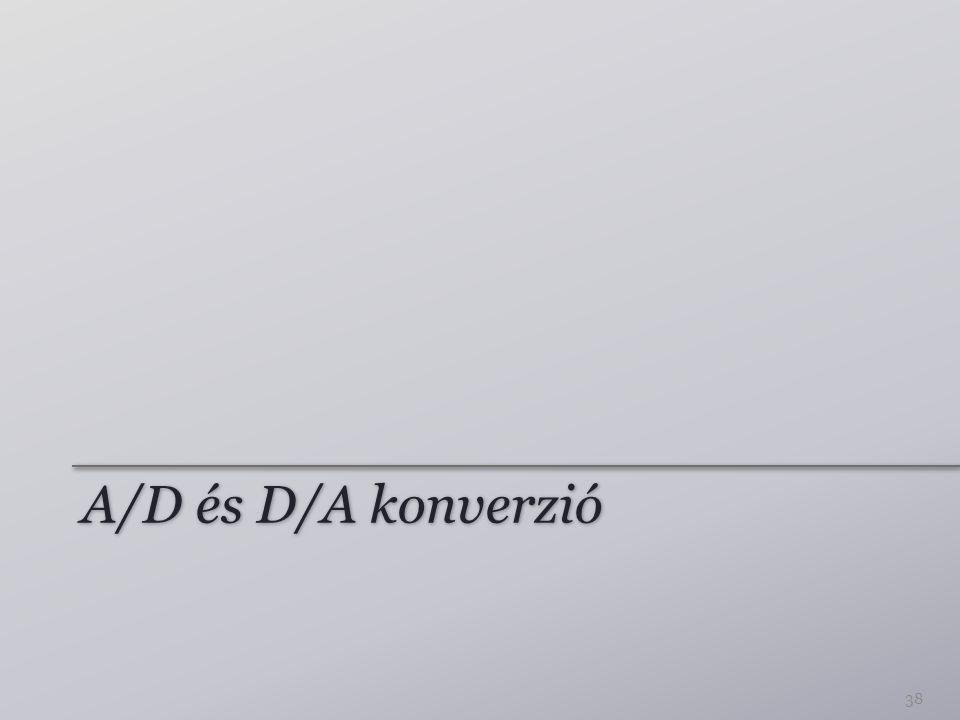 A/D és D/A konverzió 38