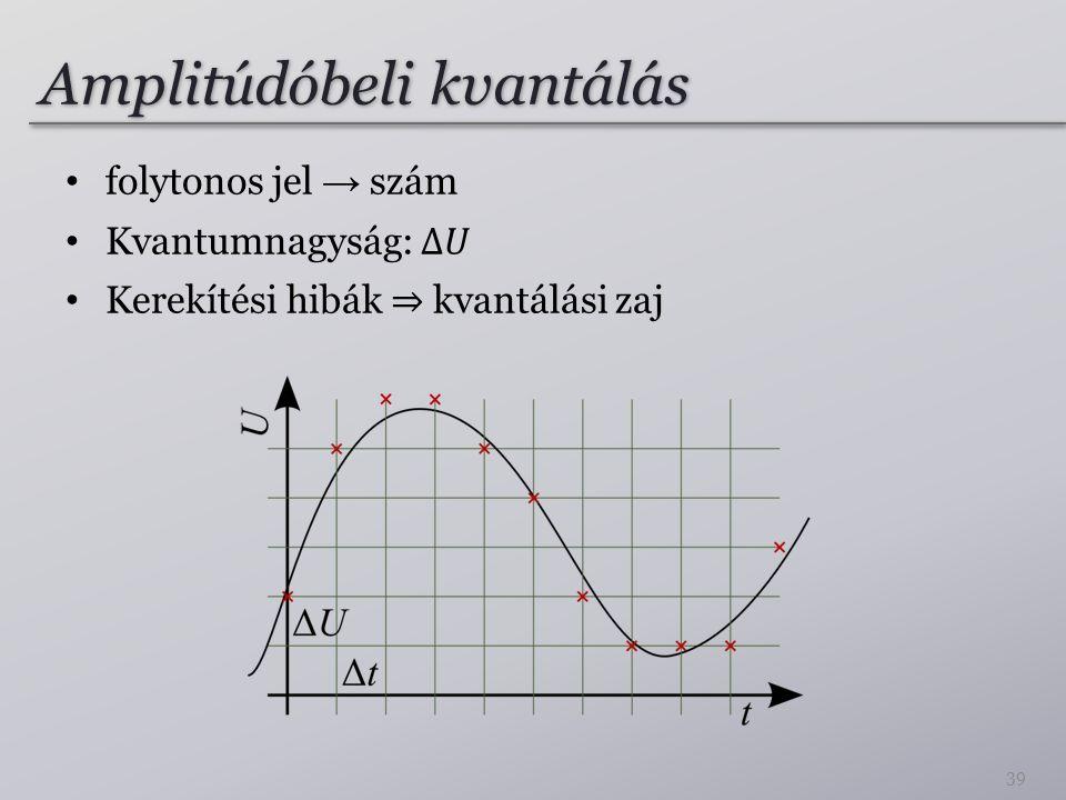 Amplitúdóbeli kvantálás 39