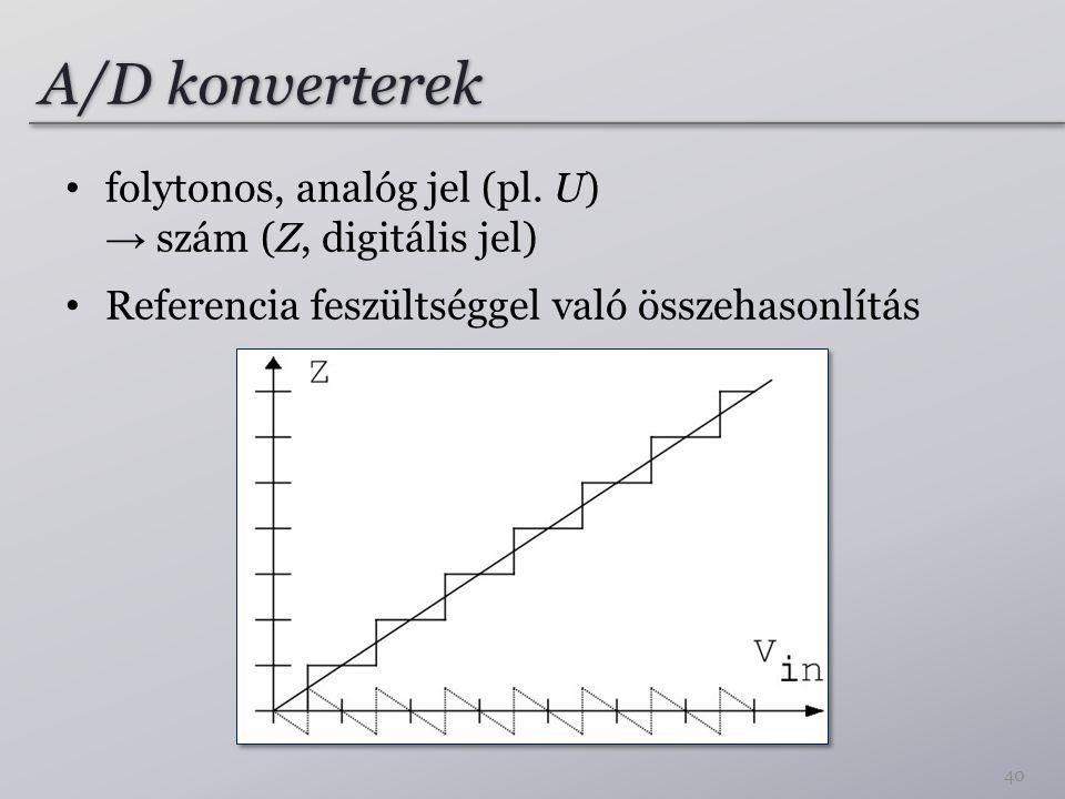 A/D konverterek folytonos, analóg jel (pl. U) → szám (Z, digitális jel) Referencia feszültséggel való összehasonlítás 40