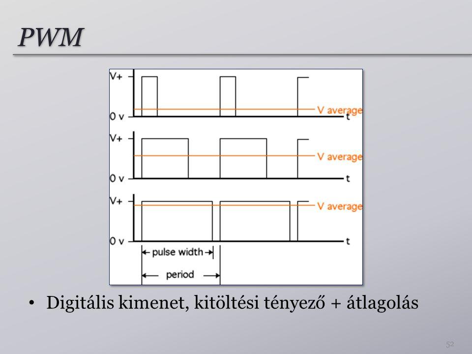 PWM Digitális kimenet, kitöltési tényező + átlagolás 52