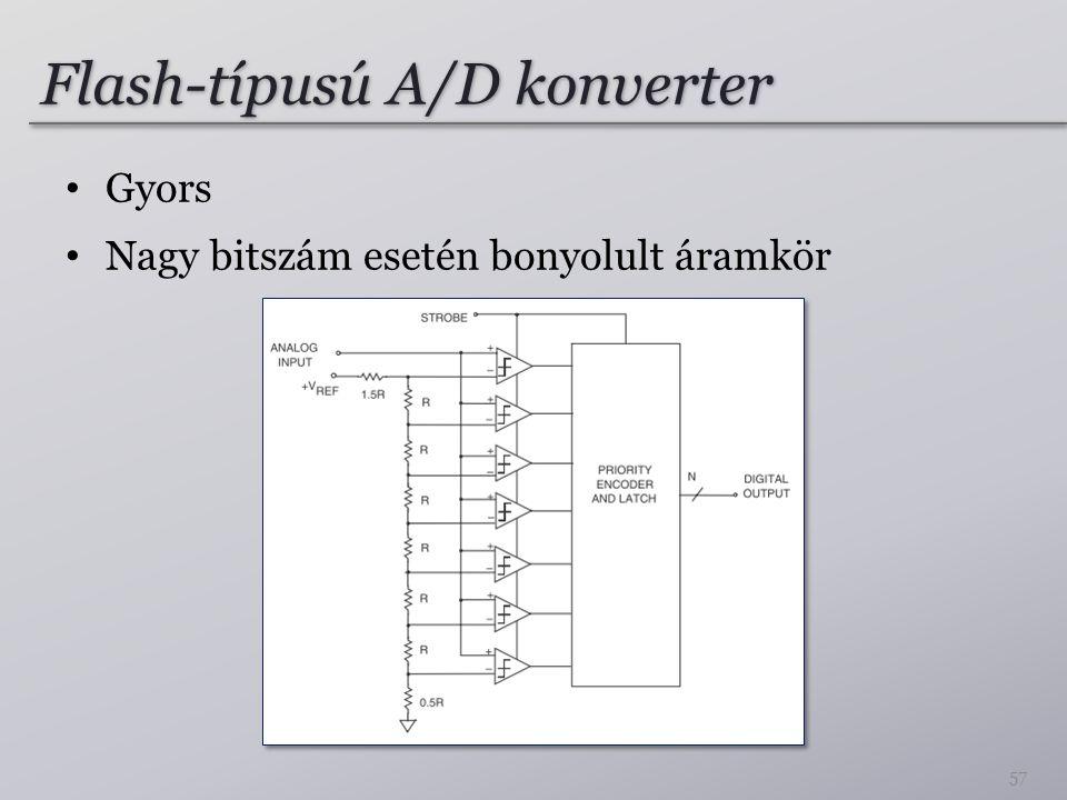 Flash-típusú A/D konverter Gyors Nagy bitszám esetén bonyolult áramkör 57