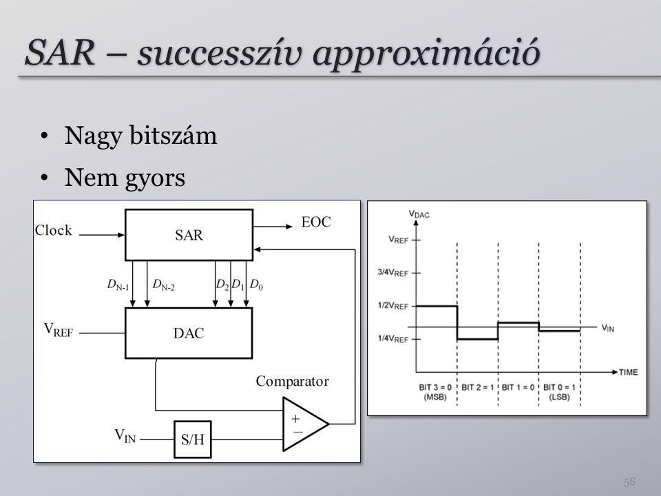 SAR – successzív approximáció Nagy bitszám Nem gyors 58
