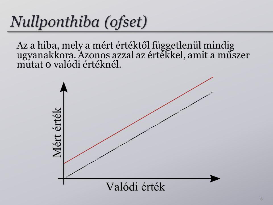 Nullponthiba (ofset) Az a hiba, mely a mért értéktől függetlenül mindig ugyanakkora. Azonos azzal az értékkel, amit a műszer mutat 0 valódi értéknél.