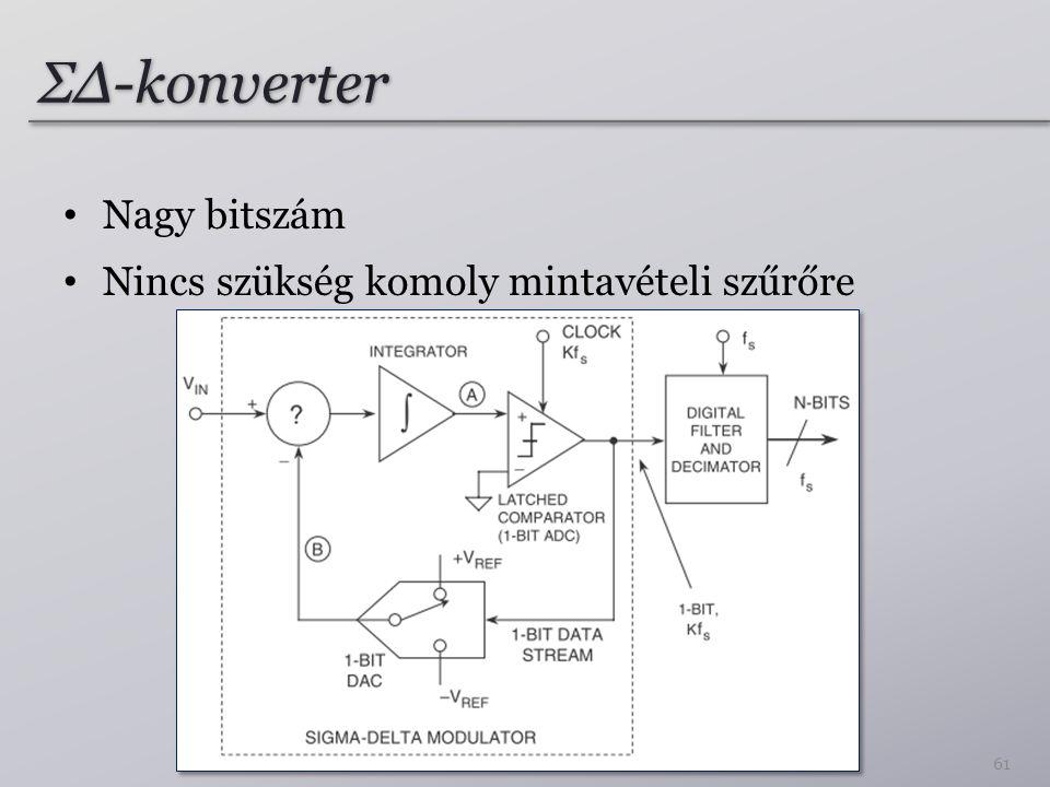 ΣΔ-konverter Nagy bitszám Nincs szükség komoly mintavételi szűrőre 61