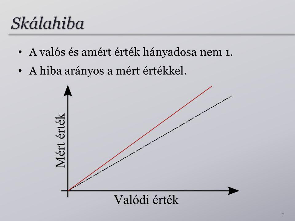 Linearitáshiba A mért érték nem lineáris függvénye a valós értéknek. 8