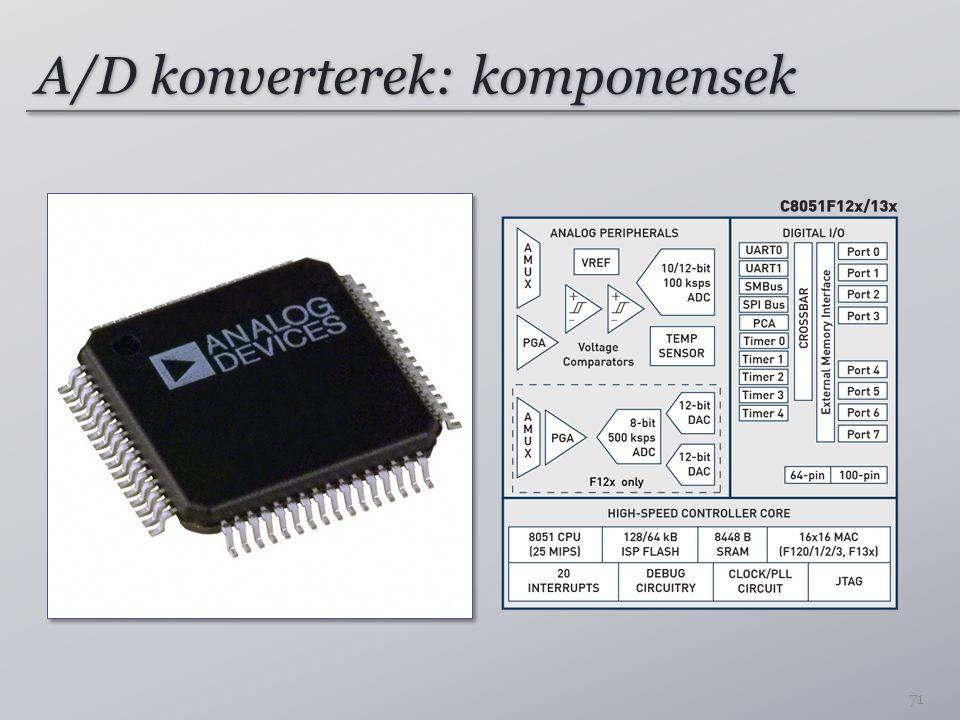 A/D konverterek: komponensek 71