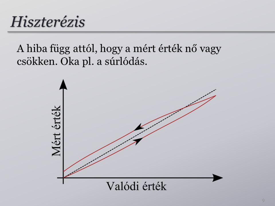 A/D konverterek folytonos, analóg jel (pl.