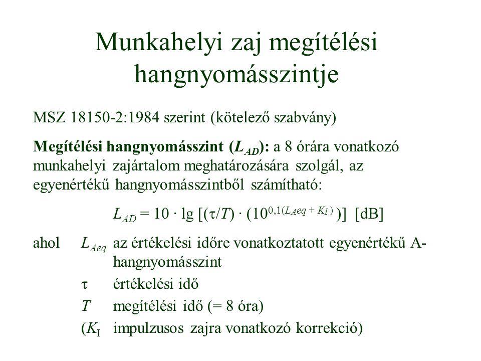 Munkahelyi zaj megítélési hangnyomásszintje MSZ 18150-2:1984 szerint (kötelező szabvány) Megítélési hangnyomásszint (L AD ): a 8 órára vonatkozó munka