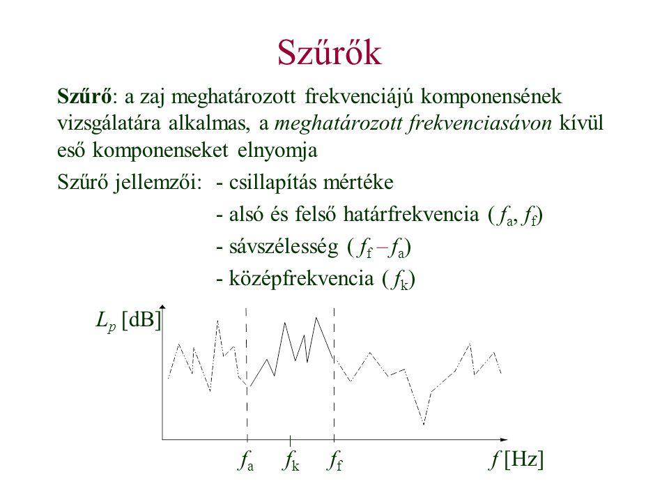 Szűrők Szűrő: a zaj meghatározott frekvenciájú komponensének vizsgálatára alkalmas, a meghatározott frekvenciasávon kívül eső komponenseket elnyomja S