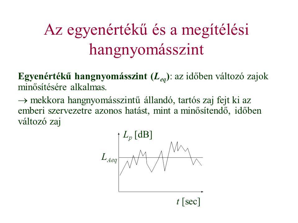 Az egyenértékű és a megítélési hangnyomásszint Egyenértékű hangnyomásszint (L eq ): az időben változó zajok minősítésére alkalmas.  mekkora hangnyomá