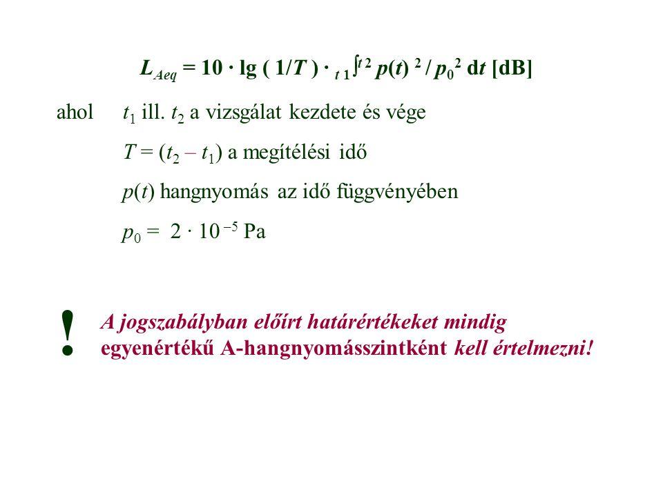 ahol t 1 ill. t 2 a vizsgálat kezdete és vége T = (t 2 – t 1 ) a megítélési idő p(t) hangnyomás az idő függvényében p 0 = 2 · 10 –5 Pa A jogszabályban