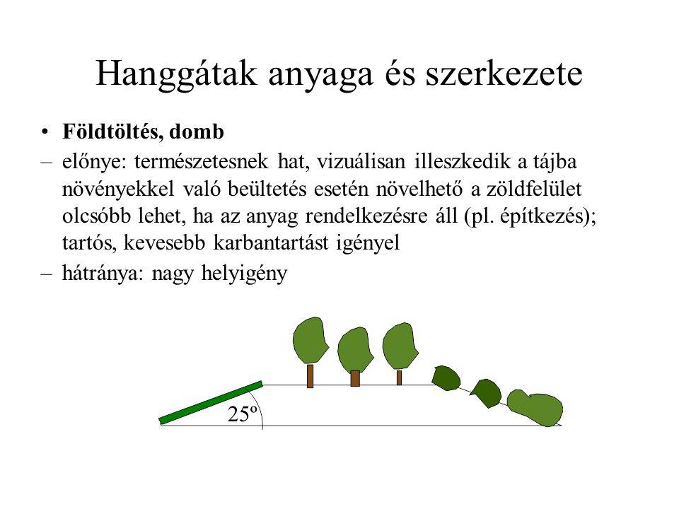 Hanggátak anyaga és szerkezete Földtöltés, domb –előnye: természetesnek hat, vizuálisan illeszkedik a tájba növényekkel való beültetés esetén növelhet