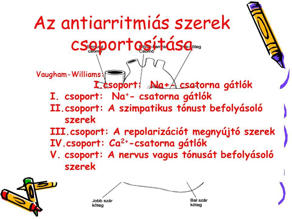 Az antiarritmiás szerek csoportosítása Vaugham-Williams: I.csoport: Na + - csatorna gátlók II.csoport: A szimpatikus tónust befolyásoló szerek III.csoport: A repolarizációt megnyújtó szerek IV.csoport: Ca 2+ -csatorna gátlók V.csoport: A nervus vagus tónusát befolyásoló szerek I.csoport: Na+- csatorna gátlók