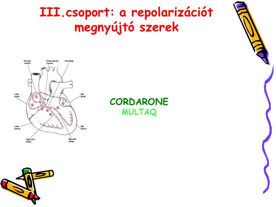 III.csoport: a repolarizációt megnyújtó szerek CORDARONE MULTAQ