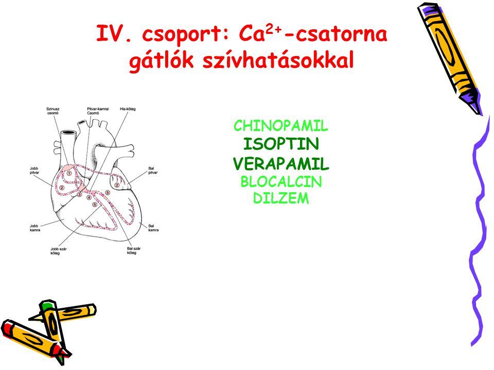 IV. csoport: Ca 2+ -csatorna gátlók szívhatásokkal CHINOPAMIL ISOPTIN VERAPAMIL BLOCALCIN DILZEM