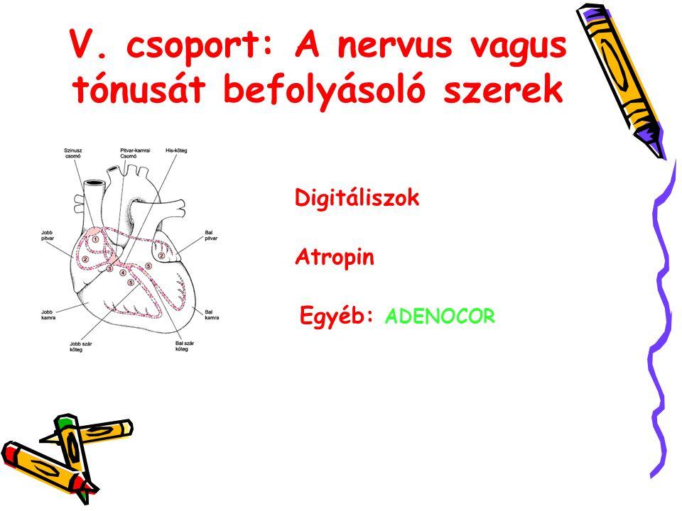 V. csoport: A nervus vagus tónusát befolyásoló szerek Digitáliszok Atropin Egyéb: ADENOCOR