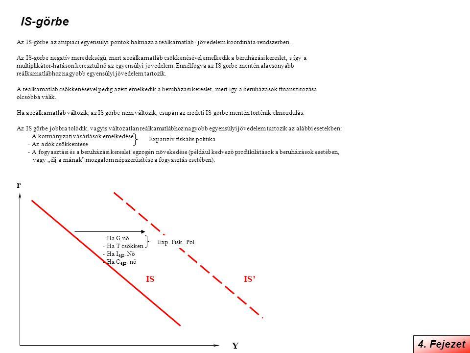 IS-görbe 4. Fejezet Az IS-görbe az árupiaci egyensúlyi pontok halmaza a reálkamatláb / jövedelem koordináta-rendszerben. Az IS-görbe negatív meredeksé