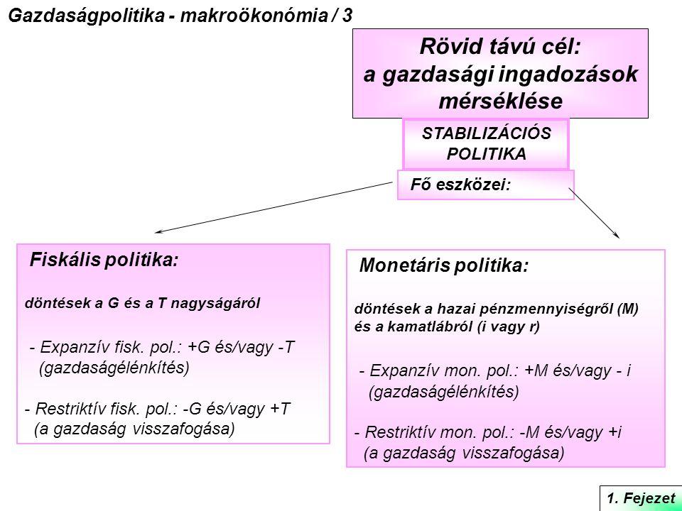 1. Fejezet Rövid távú cél: a gazdasági ingadozások mérséklése Fiskális politika: döntések a G és a T nagyságáról - Expanzív fisk. pol.: +G és/vagy -T