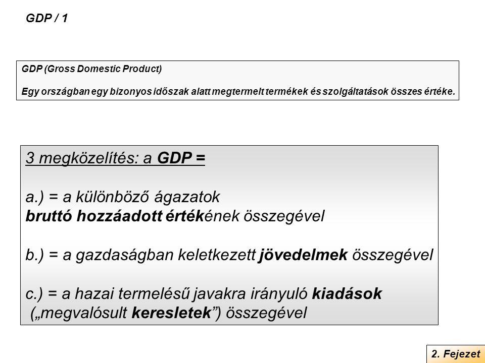 2. Fejezet GDP / 1 GDP (Gross Domestic Product) Egy országban egy bizonyos időszak alatt megtermelt termékek és szolgáltatások összes értéke. 3 megköz