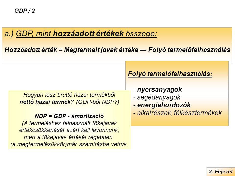 2. Fejezet GDP / 2 a.) GDP, mint hozzáadott értékek összege: Hozzáadott érték = Megtermelt javak értéke — Folyó termelőfelhasználás Folyó termelőfelha