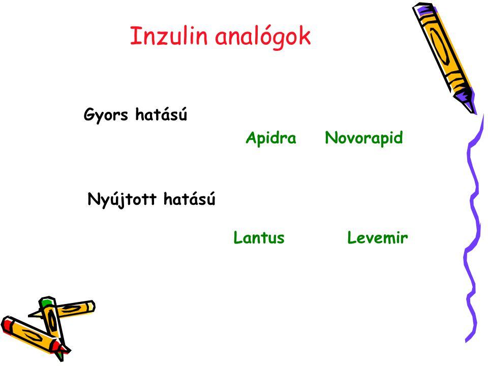 Gyors hatású Apidra Novorapid Nyújtott hatású Lantus Levemir