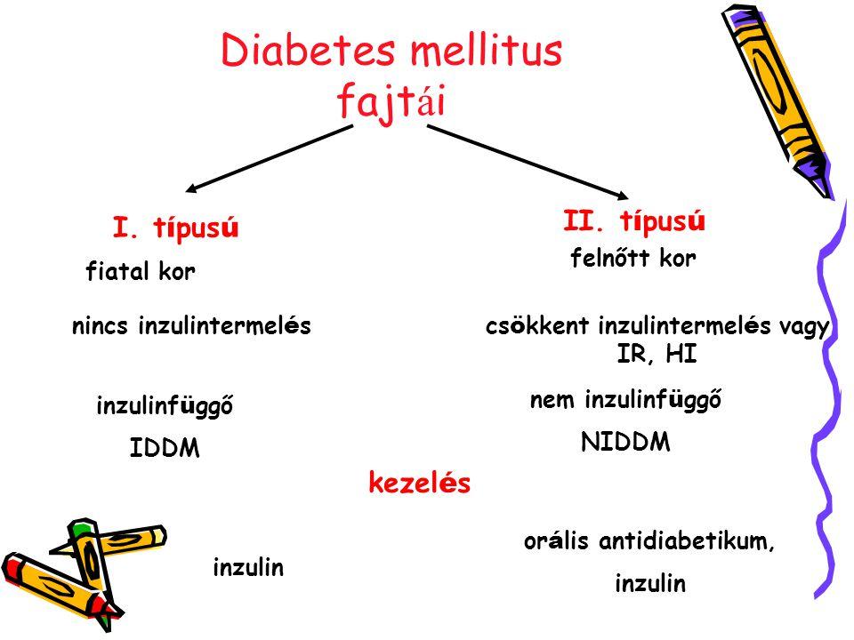 Diabetes mellits fajt á i M á sodlagos cukorbetegs é g számos betegséghez, genetikai eltéréshez társulhat - hasnyálmirigy-károsodás - epekövesség - gyógyszerek (szteroidok) Terhess é gi (geszt á ci ó s) cukorbetegs é g - nincs csökkent glükóz-intoleranciához hasonló, köztes állapot, vagy cukorbeteg az illető vagy nem, - a vércukorszint kontrollja a magzati károsodás megelőzése érdekében sokkal szigorúbb, -a kezelés vagy diéta, vagy inzulin, a tabletta nem jöhet szóba, -a betegség a szülés után elmúlhat, a kismamákat a 24-28.