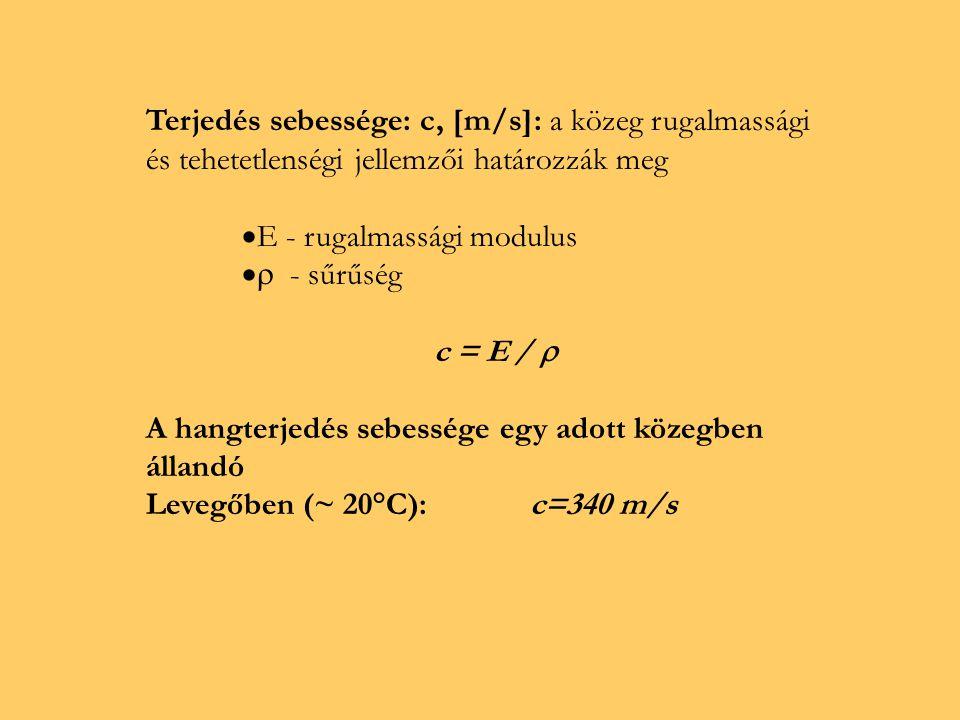 Hullámhossz: λ, [m]: a rugalmas közeg két olyan szomszédos pontjának távolsága – a hullámterjedés irányában mérve – ahol a kitérésnek helyi minimuma vagy maximuma van (két ilyen pont között egy periódus van) Más szóval: a hullámtér azonos fázisban rezgő pontja közti legkisebb távolság.