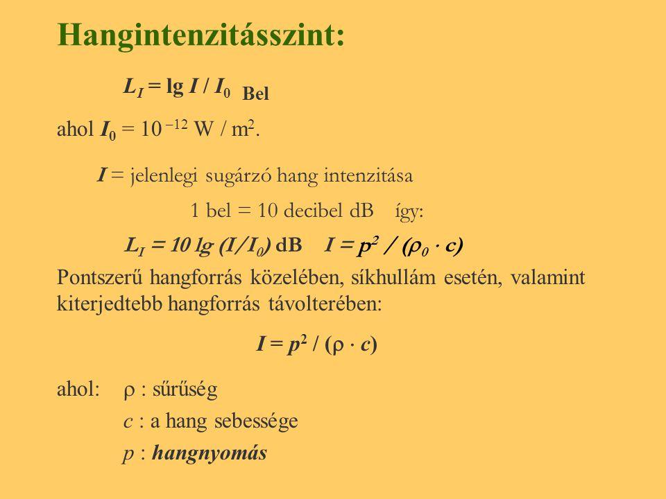Szintérték: Meghatározott alaphoz való viszonyítás logaritmikus rendszerben, azaz két azonos mértékegységű, teljesítményarányos jellemző hányadosának 10-es alapú logaritmusa jele: L Jele: L i Mértékegysége: (bel),decibel dB i = a jellemző jelölése pl.: L P, L I