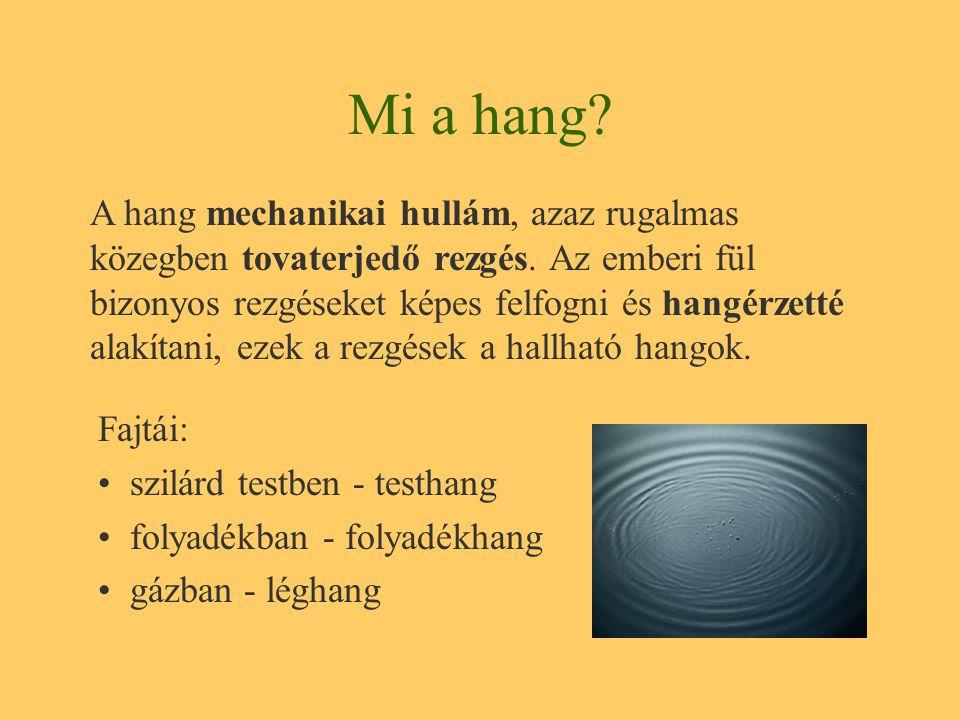 Hallható hangok f > 16.000 Hz15 – 16.000 Hzf < 15 Hz ultrahanghallható hanginfrahang 70 Hz5000 Hz 16.000 Hz 440 Hz 18.000 Hz14.000 Hz