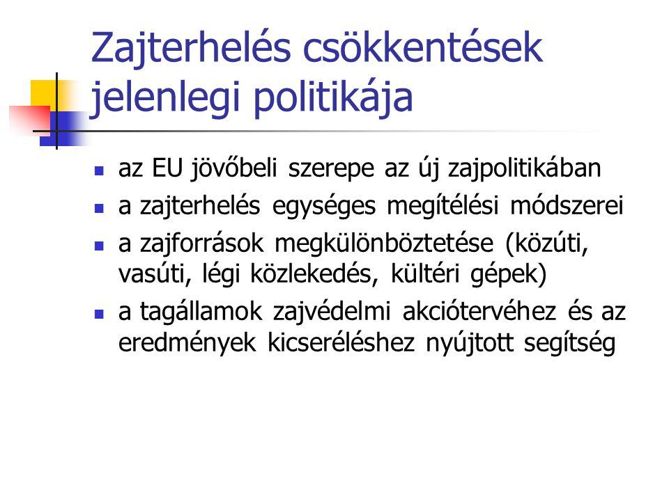 Zajterhelés csökkentések jelenlegi politikája az EU jövőbeli szerepe az új zajpolitikában a zajterhelés egységes megítélési módszerei a zajforrások megkülönböztetése (közúti, vasúti, légi közlekedés, kültéri gépek) a tagállamok zajvédelmi akciótervéhez és az eredmények kicseréléshez nyújtott segítség