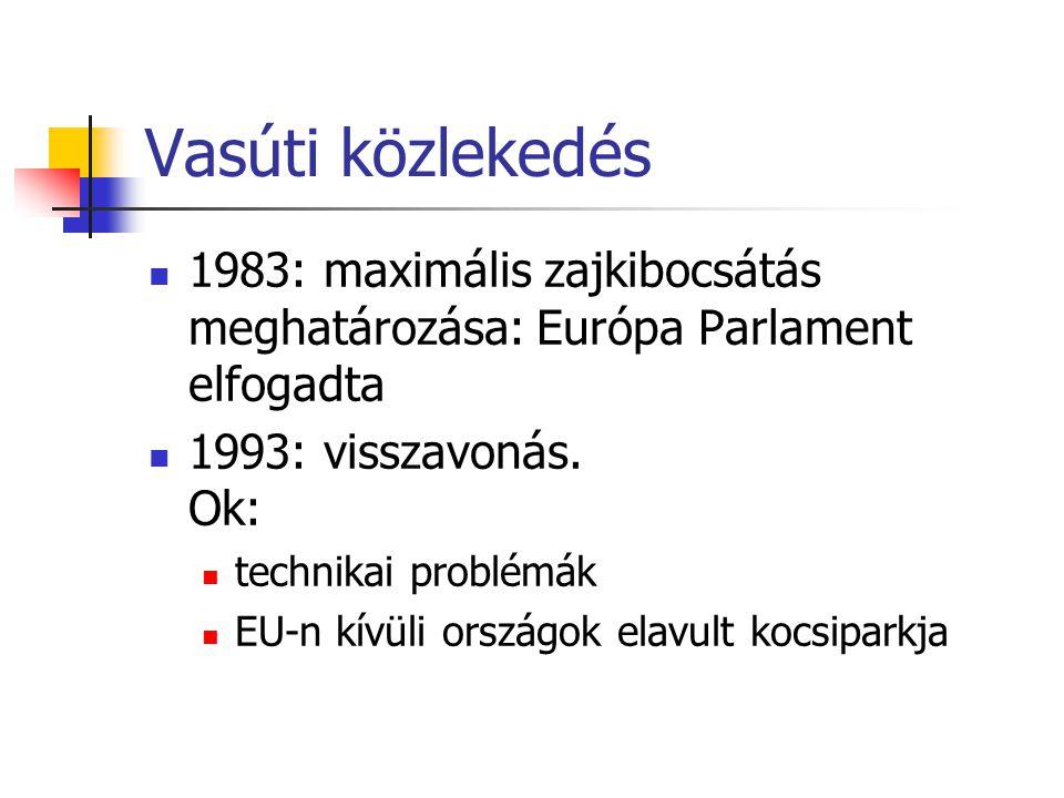 Vasúti közlekedés 1983: maximális zajkibocsátás meghatározása: Európa Parlament elfogadta 1993: visszavonás.