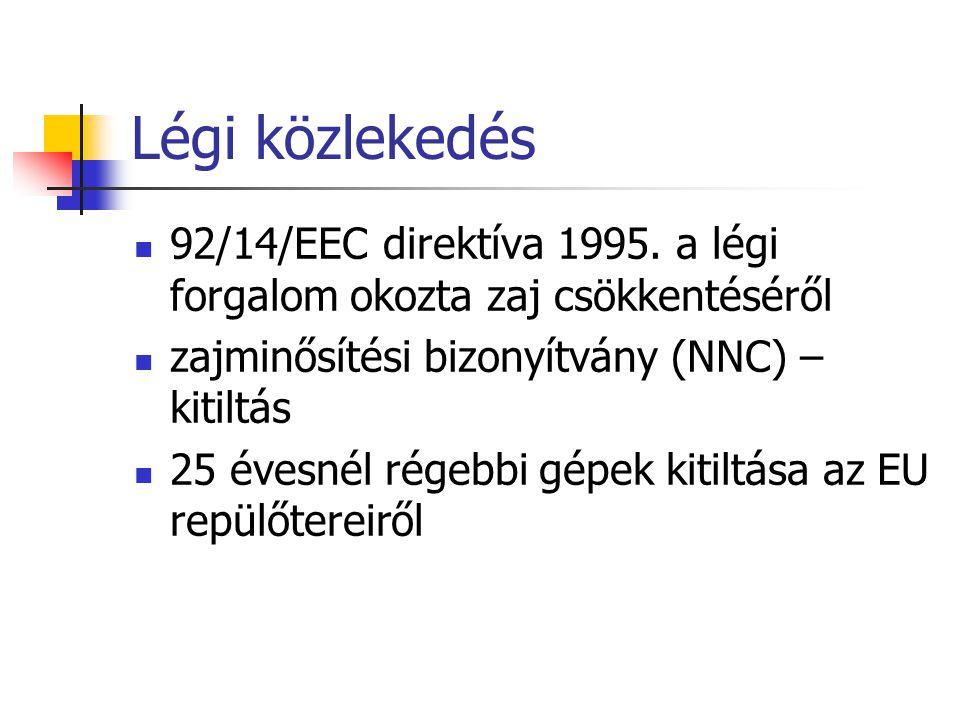 Légi közlekedés 92/14/EEC direktíva 1995.