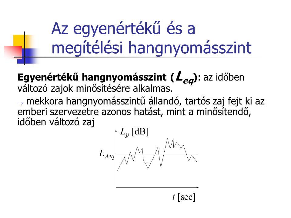 Az egyenértékű és a megítélési hangnyomásszint Egyenértékű hangnyomásszint ( L eq ): az időben változó zajok minősítésére alkalmas.